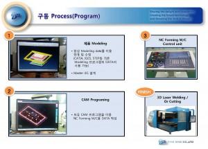 파인디앤씨 NC Forming Machine 소개_3