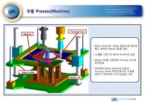 파인디앤씨 NC Forming Machine 소개_4