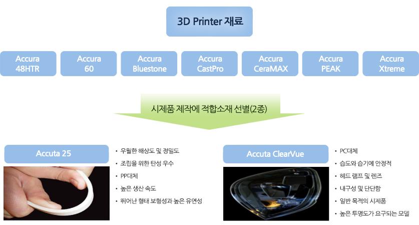 3d_printer_intro_img_16